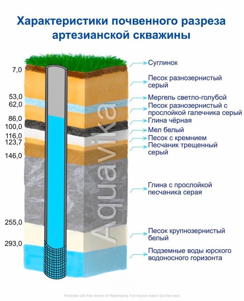 доставка воды на дом от aquavika.com.ua